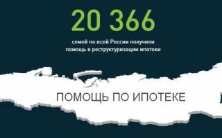 Могут ли в программе аижк 2020 года участвовать рублевые ипотечники