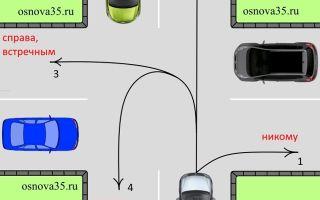 Нерегулируемый перекресток: правила проезда в 2020 году и ПДД в картинках