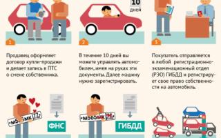 Как продать машину по договору купли-продажи не снимая с учета в 2020 году