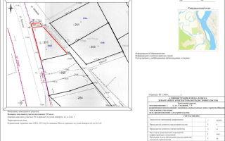 Перераспределение земельных участков с 1 января 2020 года: порядок и соглашение