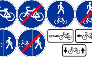 Знак «пешеходная дорожка» по ппд 2020 года: особенности
