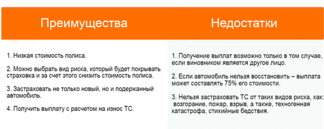 Мини-КАСКО в Росгосстрах: что это такое, условия 2020 года