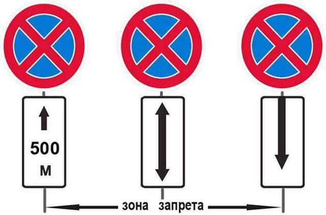 Знак остановка запрещена: зона действия знака 3.27, штраф за остановку