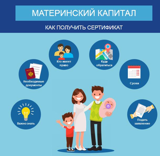Материнский капитал: на что можно потратить в 2020 году, куда использовать