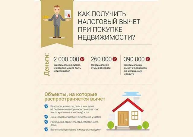 Налог с продажи квартиры менее 3 лет в собственности в 2020 году
