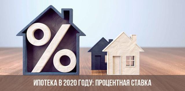 Снижение процентной ставки по ипотеке Сбербанка в 2020 году