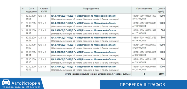 Штрафы ГИБДД онлайн по номеру автомобиля: проверить бесплатно онлайн