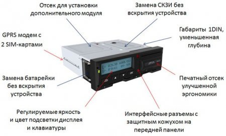 Тахограф: что это такое и как он работает? Как пользоваться устройством?