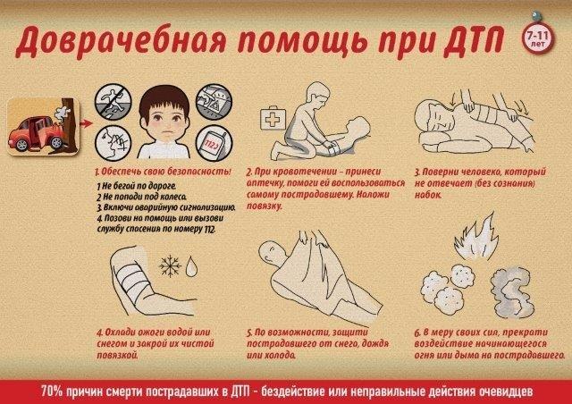 Первая медицинская помощь при ДТП, оказание доврачебной помощи пострадавшим