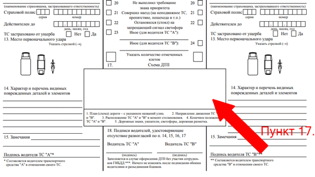 Схема ДТП: образец, как нарисовать в 2020 году, правила составления
