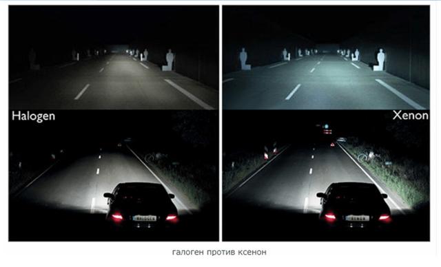 Можно ли ставить светодиодные лампы в фары головного света по закону 2020 года?
