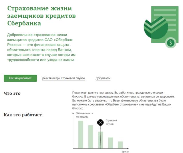 Страхование жизни при ипотеке в Сбербанке в 2020 году