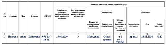 Как узнать регистрационный номер в ПФР по ИНН организации в 2020 году?
