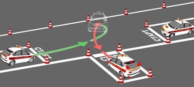 Заезд в бокс задним ходом: пошаговая инструкция на автодроме в 2020 году