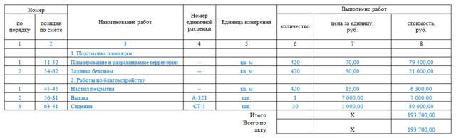 Акт сдачи-приемки выполненных работ формы КС-2: образец, бланк