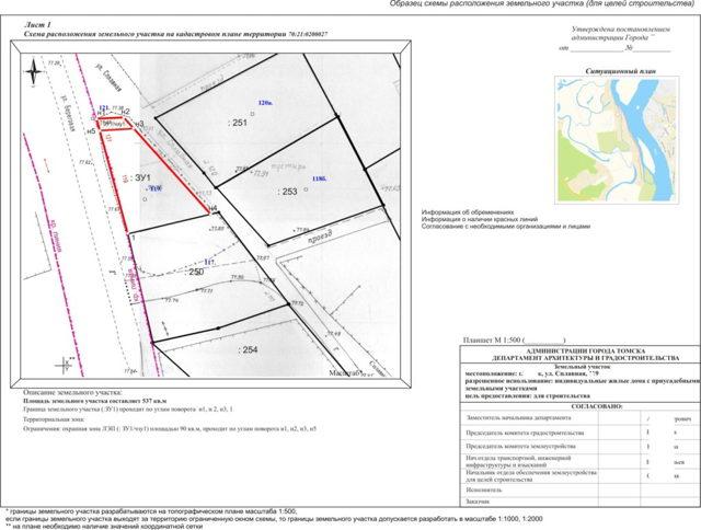 Перераспределение земельных участков с 1 января 2020 года порядок