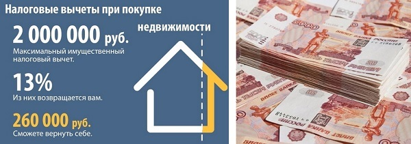 Налоговый вычет при покупке квартиры пенсионером неработающим и работающим в 2020 году