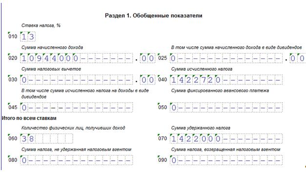 Как заполнить 6-НДФЛ 2020 года: инструкция и образец заполнения