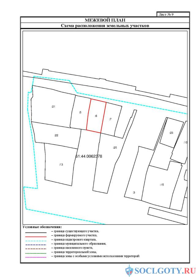 Межевание земельного участка до 2020 года: новый закон
